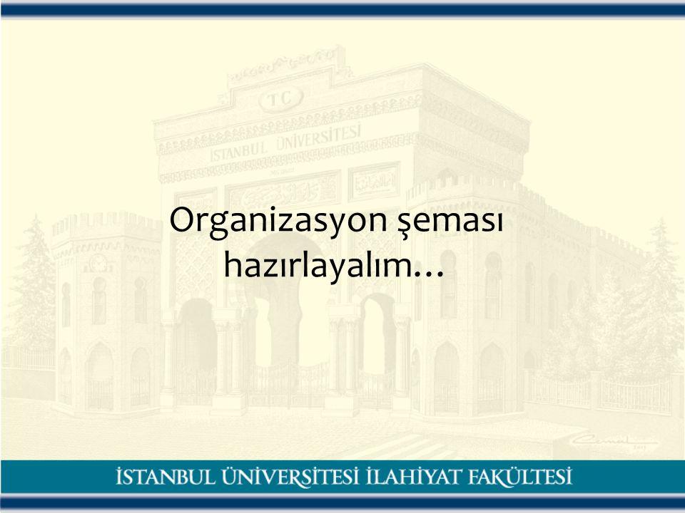 Organizasyon şeması hazırlayalım…