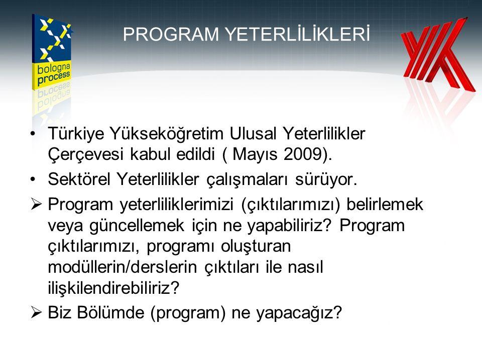 PROGRAM YETERLİLİKLERİ Türkiye Yükseköğretim Ulusal Yeterlilikler Çerçevesi kabul edildi ( Mayıs 2009).