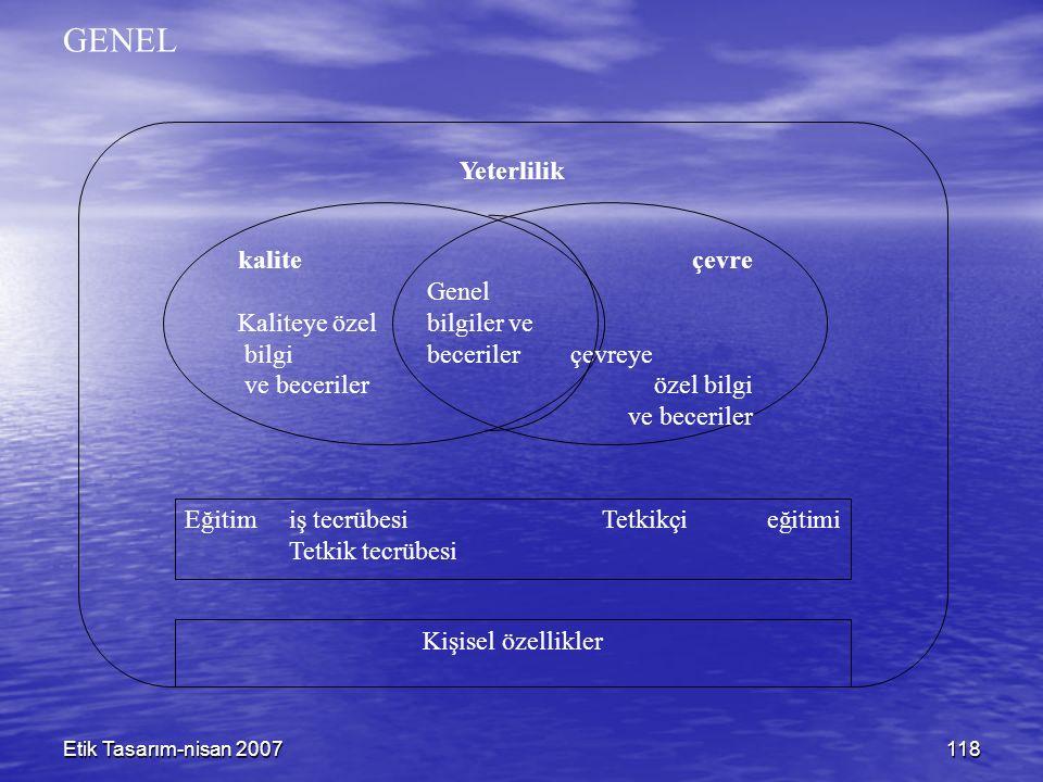 Etik Tasarım-nisan 2007118 GENEL Yeterlilik kalite Kaliteye özel bilgi ve beceriler çevre çevreye özel bilgi ve beceriler Genel bilgiler ve beceriler
