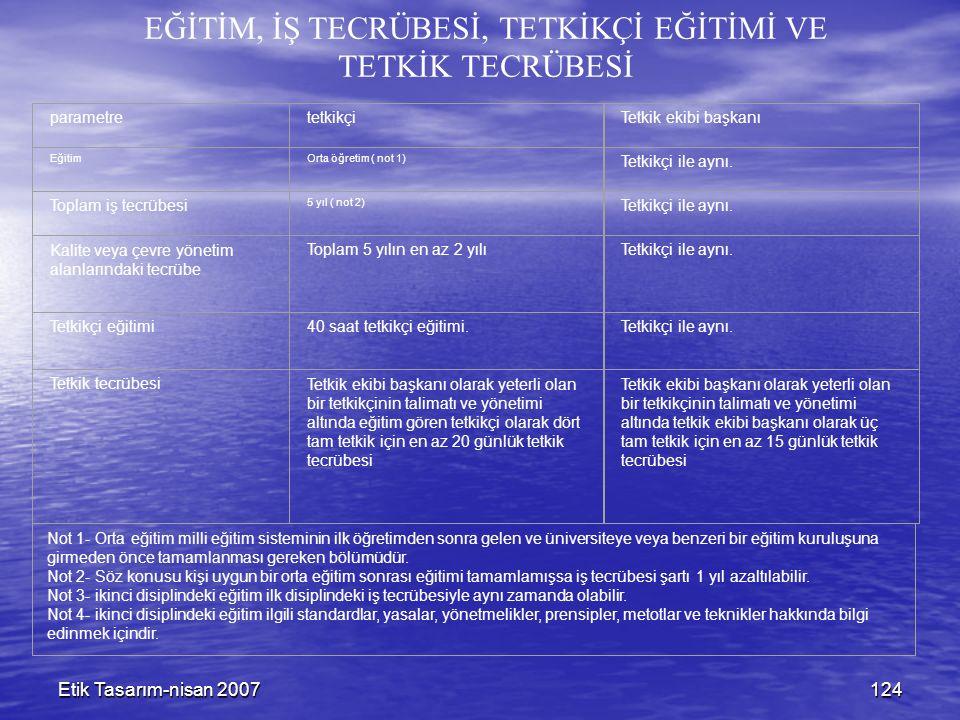 Etik Tasarım-nisan 2007124 EĞİTİM, İŞ TECRÜBESİ, TETKİKÇİ EĞİTİMİ VE TETKİK TECRÜBESİ parametretetkikçiTetkik ekibi başkanı EğitimOrta öğretim ( not 1) Tetkikçi ile aynı.