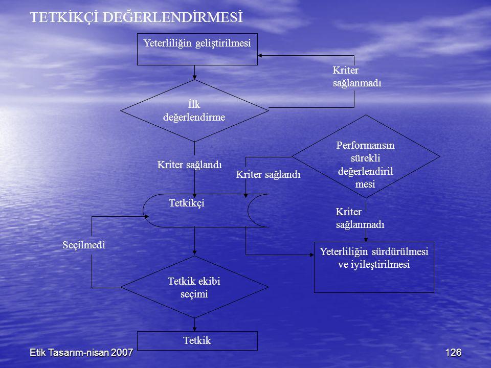 Etik Tasarım-nisan 2007126 TETKİKÇİ DEĞERLENDİRMESİ Yeterliliğin geliştirilmesi İlk değerlendirme Performansın sürekli değerlendiril mesi Tetkik ekibi