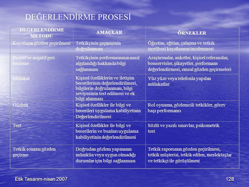 Etik Tasarım-nisan 2007128 DEĞERLENDİRME PROSESİ DEĞERLENDİRME METODU AMAÇLAR ÖRNEKLER Kayıtların gözden geçirilmesiTetkikçinin geçmişinin doğrulanmas