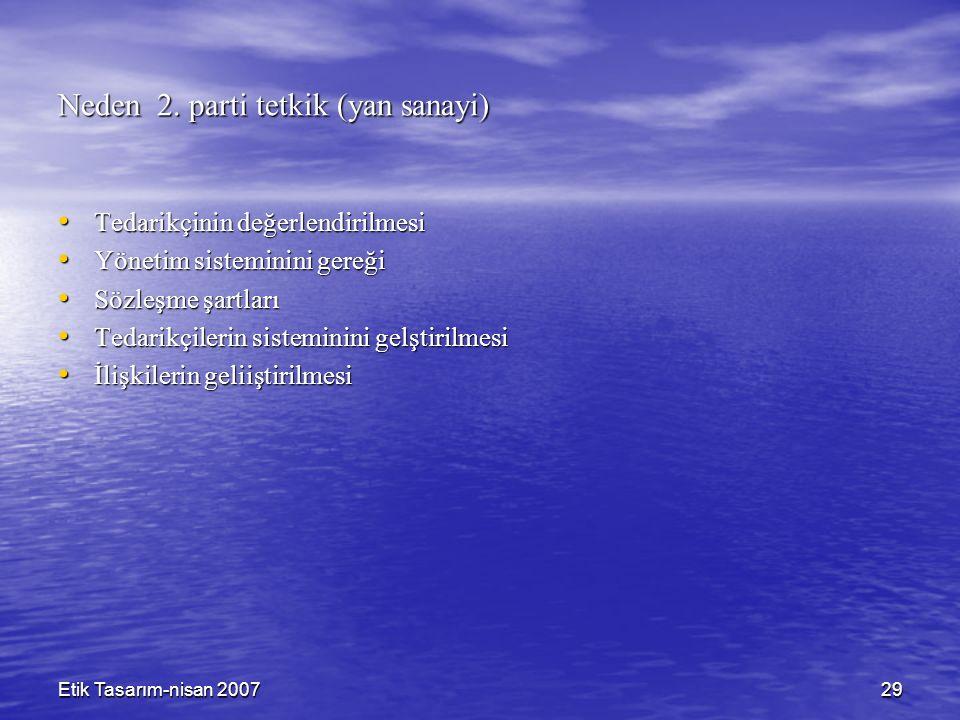 Etik Tasarım-nisan 200729 Neden 2.