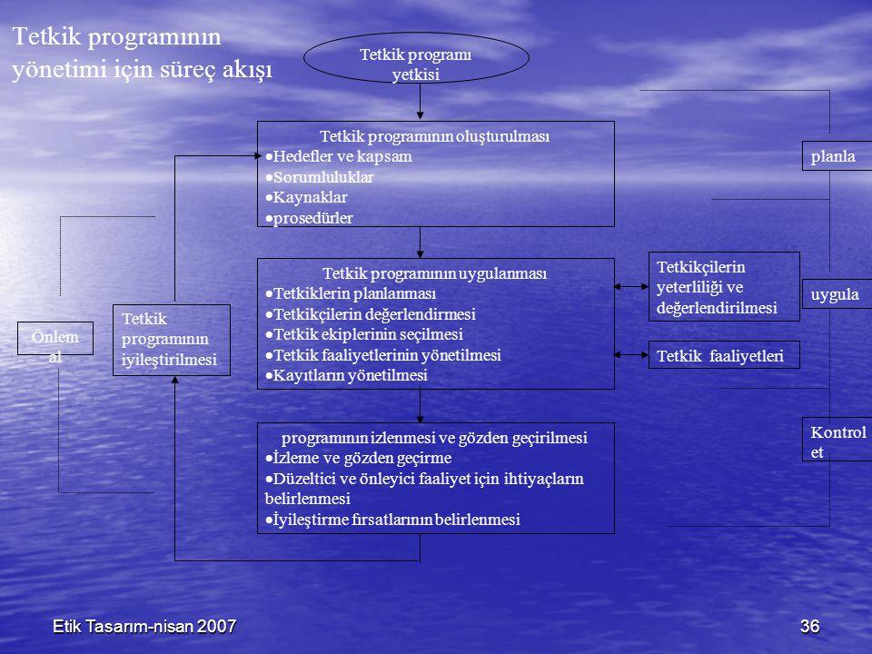 Etik Tasarım-nisan 200736 Tetkik programının yönetimi için süreç akışı Tetkik programı yetkisi Tetkik programının oluşturulması  Hedefler ve kapsam 