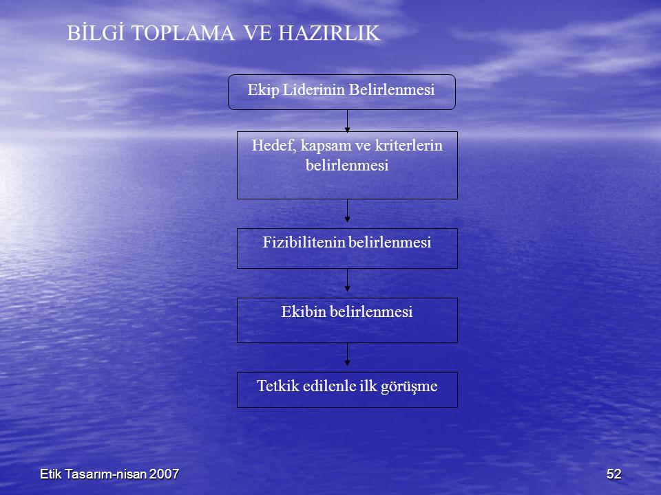Etik Tasarım-nisan 200752 BİLGİ TOPLAMA VE HAZIRLIK Hedef, kapsam ve kriterlerin belirlenmesi Ekip Liderinin Belirlenmesi Fizibilitenin belirlenmesi E