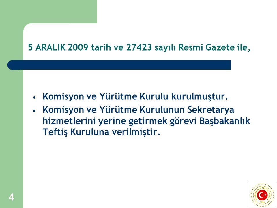 4 5 ARALIK 2009 tarih ve 27423 sayılı Resmi Gazete ile, Komisyon ve Yürütme Kurulu kurulmuştur. Komisyon ve Yürütme Kurulunun Sekretarya hizmetlerini