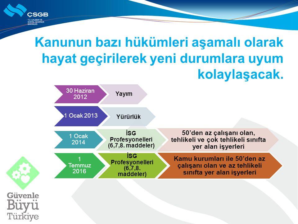 Kanunun bazı hükümleri aşamalı olarak hayat geçirilerek yeni durumlara uyum kolaylaşacak. 30 Haziran 2012 Yayım 1 Ocak 2013 Yürürlük 1 Ocak 2014 İSG P