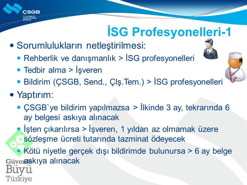 İSG Profesyonelleri-1 Sorumlulukların netleştirilmesi: Rehberlik ve danışmanlık > İSG profesyonelleri Tedbir alma > İşveren Bildirim (ÇSGB, Send., Çlş
