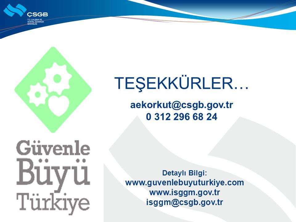 Detaylı Bilgi: www.guvenlebuyuturkiye.com www.isggm.gov.tr isggm@csgb.gov.tr TEŞEKKÜRLER… aekorkut@csgb.gov.tr 0 312 296 68 24