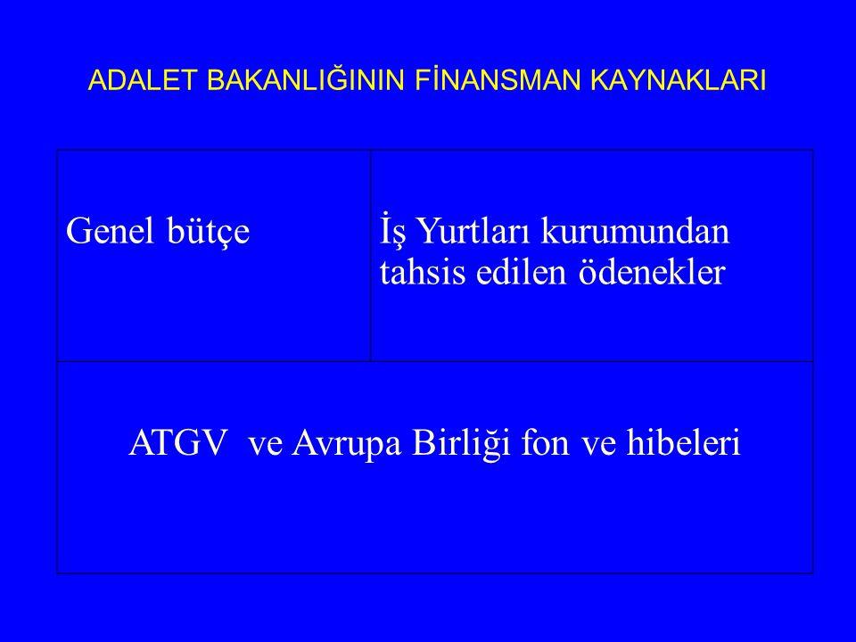 ADALET BAKANLIĞININ FİNANSMAN KAYNAKLARI Genel bütçeİş Yurtları kurumundan tahsis edilen ödenekler ATGV ve Avrupa Birliği fon ve hibeleri
