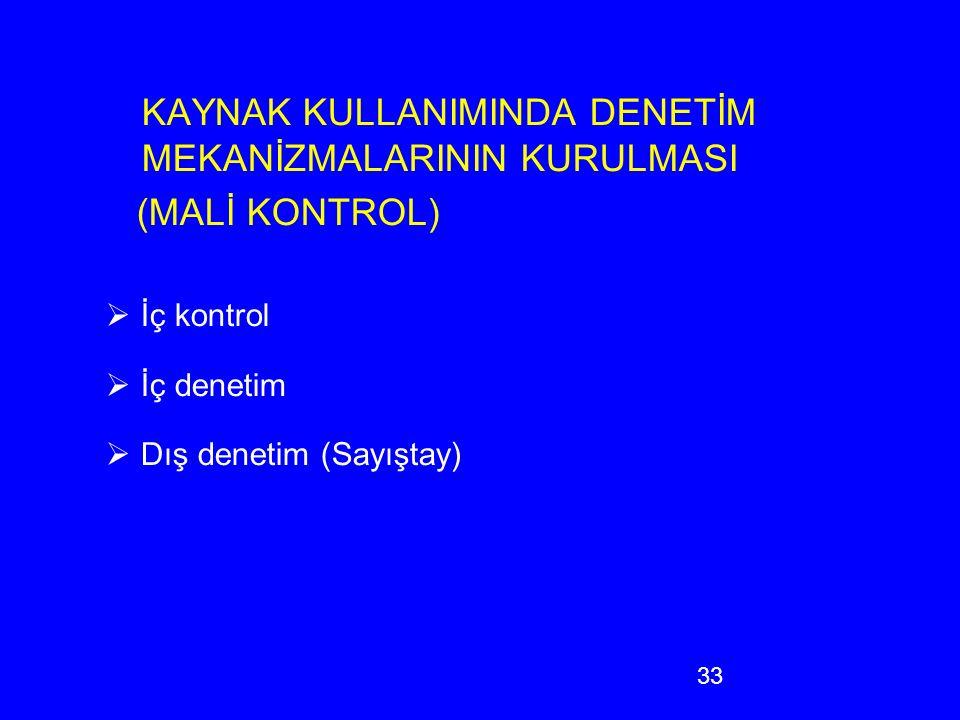 33 KAYNAK KULLANIMINDA DENETİM MEKANİZMALARININ KURULMASI (MALİ KONTROL)  İç kontrol  İç denetim  Dış denetim (Sayıştay)