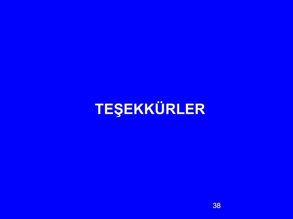 38 TEŞEKKÜRLER