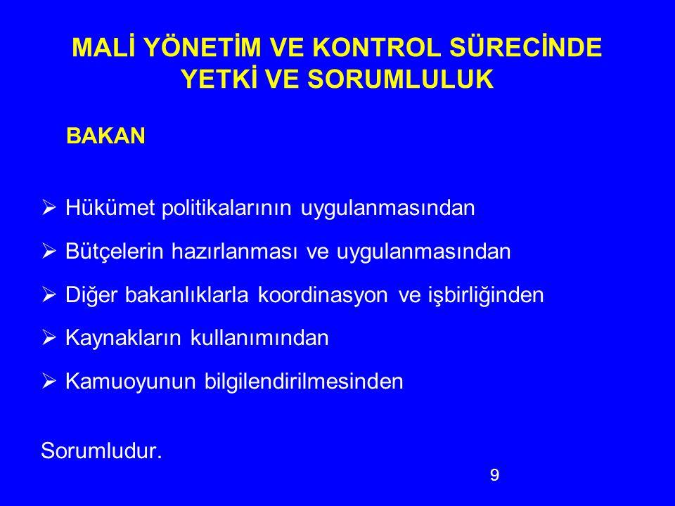 ÖDENEK ÜSTÜ HARCAMA (5018 SK.70.