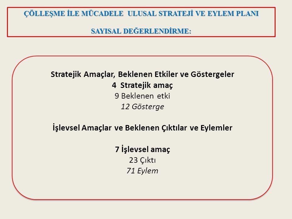 ÇÖLLEŞME İLE MÜCADELE ULUSAL STRATEJİ VE EYLEM PLANI SAYISAL DEĞERLENDİRME: Stratejik Amaçlar, Beklenen Etkiler ve Göstergeler 4 Stratejik amaç 9 Bekl