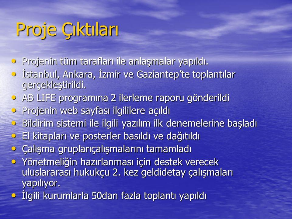 Proje Çıktıları Projenin tüm tarafları ile anlaşmalar yapıldı. Projenin tüm tarafları ile anlaşmalar yapıldı. İstanbul, Ankara, İzmir ve Gaziantep'te