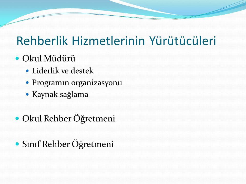 Rehberlik Hizmetlerinin Yürütücüleri Okul Müdürü Liderlik ve destek Programın organizasyonu Kaynak sağlama Okul Rehber Öğretmeni Sınıf Rehber Öğretmeni