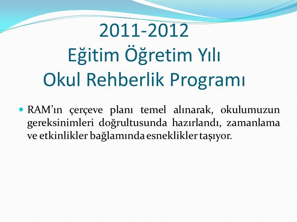 2011-2012 Eğitim Öğretim Yılı Okul Rehberlik Programı RAM'ın çerçeve planı temel alınarak, okulumuzun gereksinimleri doğrultusunda hazırlandı, zamanlama ve etkinlikler bağlamında esneklikler taşıyor.