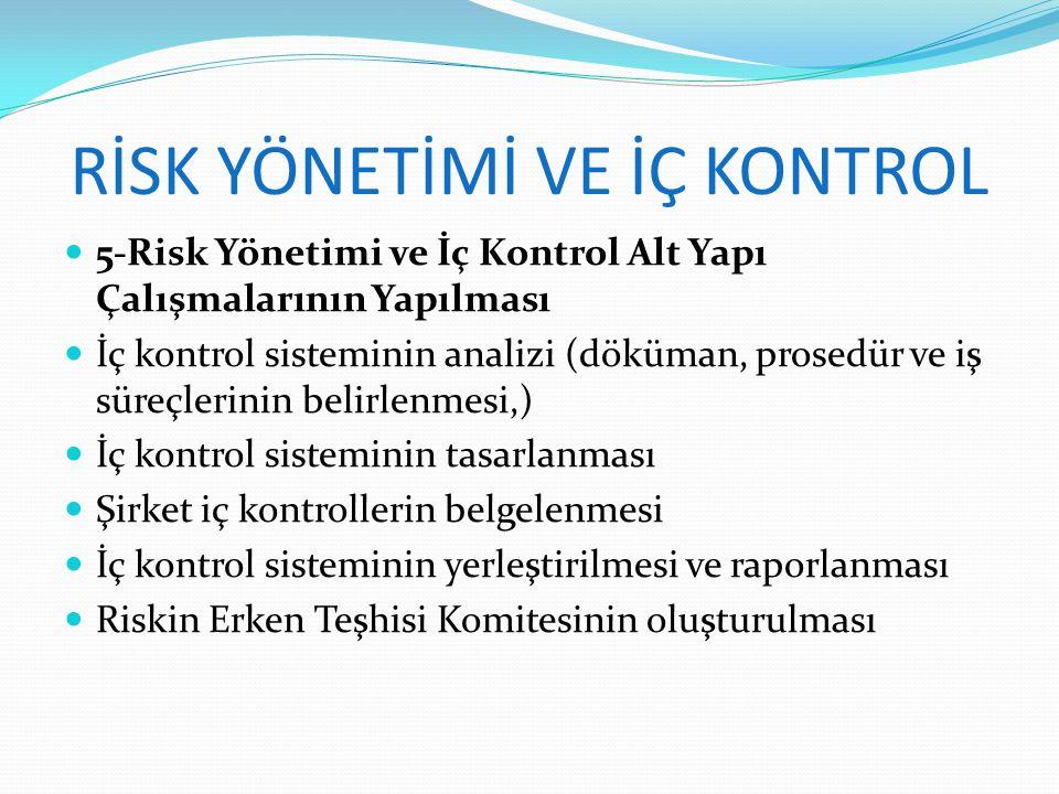 RİSK YÖNETİMİ VE İÇ KONTROL 5-Risk Yönetimi ve İç Kontrol Alt Yapı Çalışmalarının Yapılması İç kontrol sisteminin analizi (döküman, prosedür ve iş sür