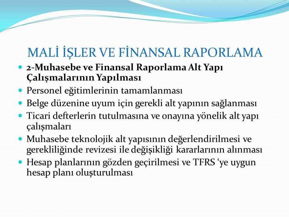 MALİ İŞLER VE FİNANSAL RAPORLAMA 2-Muhasebe ve Finansal Raporlama Alt Yapı Çalışmalarının Yapılması Personel eğitimlerinin tamamlanması Belge düzenine