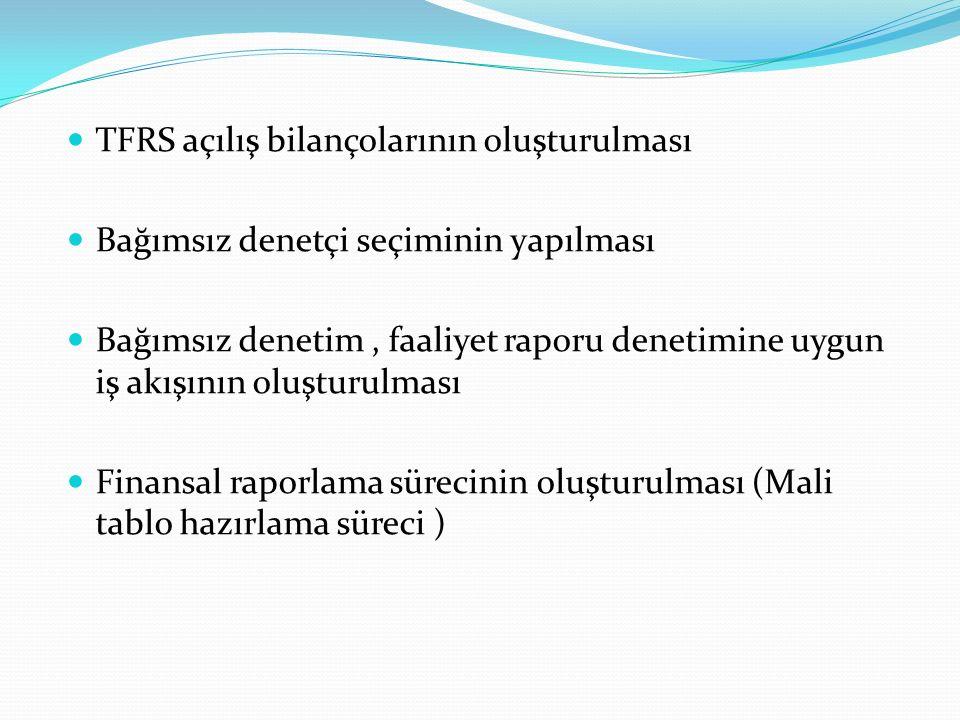 TFRS açılış bilançolarının oluşturulması Bağımsız denetçi seçiminin yapılması Bağımsız denetim, faaliyet raporu denetimine uygun iş akışının oluşturulması Finansal raporlama sürecinin oluşturulması (Mali tablo hazırlama süreci )