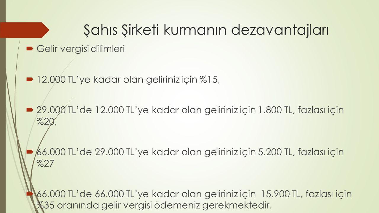 Şahıs Şirketi kurmanın dezavantajları  Gelir vergisi dilimleri  12.000 TL'ye kadar olan geliriniz için %15,  29.000 TL'de 12.000 TL'ye kadar olan g