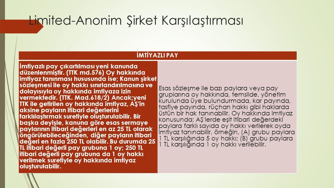 Limited-Anonim Şirket Karşılaştırması İMTİYAZLI PAY İmtiyazlı pay çıkartılması yeni kanunda düzenlenmiştir. (TTK md.576) Oy hakkında imtiyaz tanınması
