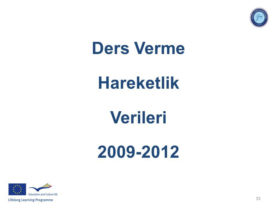 15 Ders Verme Hareketlik Verileri 2009-2012