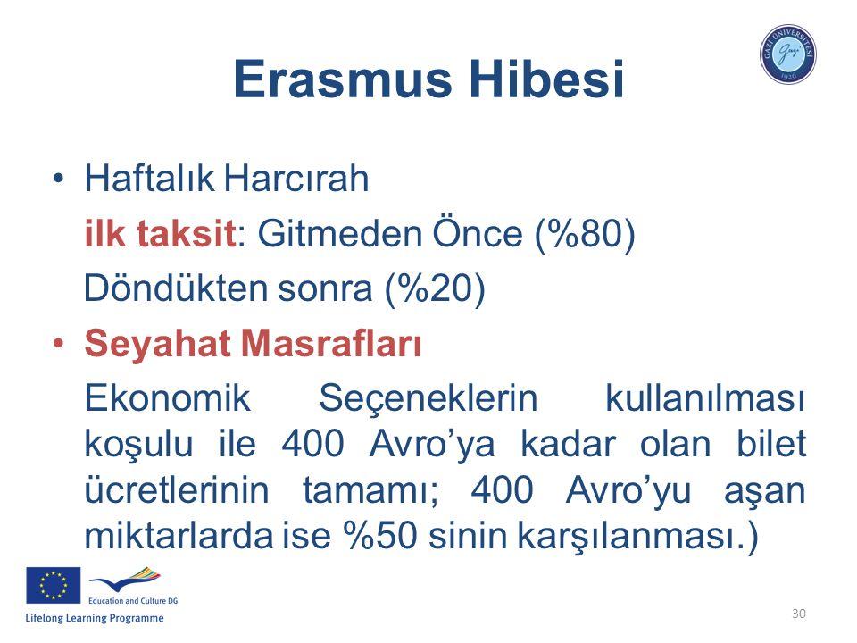 30 Erasmus Hibesi Haftalık Harcırah ilk taksit: Gitmeden Önce (%80) Döndükten sonra (%20) Seyahat Masrafları Ekonomik Seçeneklerin kullanılması koşulu