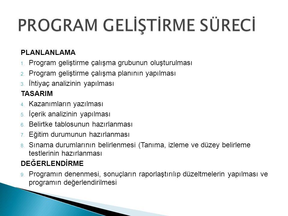 PLANLANLAMA 1. Program geliştirme çalışma grubunun oluşturulması 2.