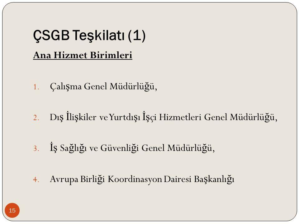 ÇSGB Teşkilatı (1) Ana Hizmet Birimleri 1. Çalı ş ma Genel Müdürlü ğ ü, 2.