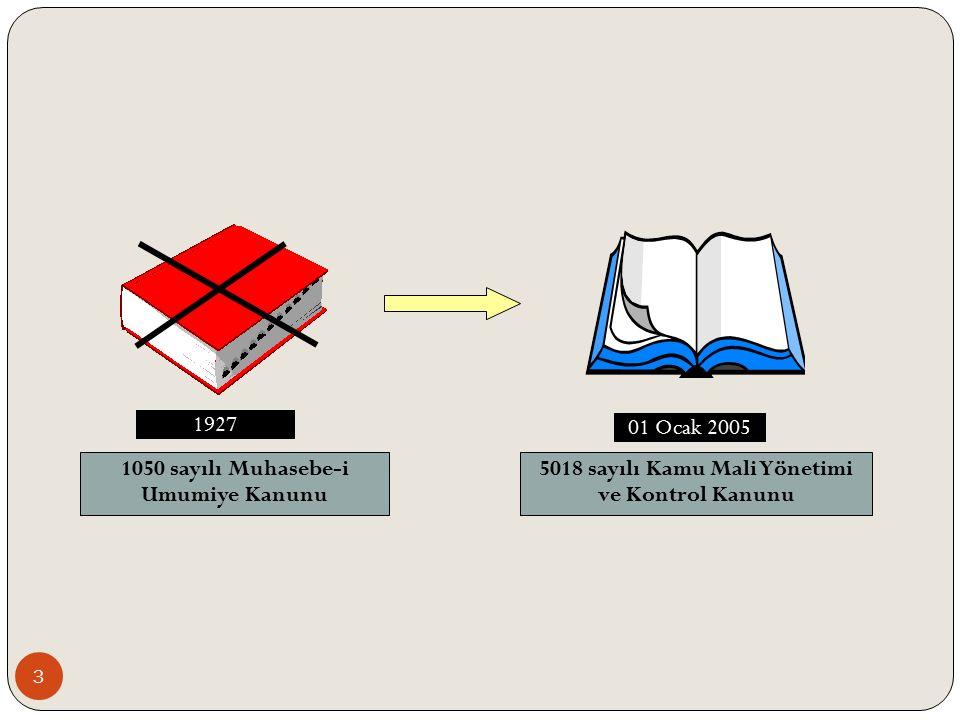 01 Ocak 2005 1050 sayılı Muhasebe-i Umumiye Kanunu 5018 sayılı Kamu Mali Yönetimi ve Kontrol Kanunu 1927 3