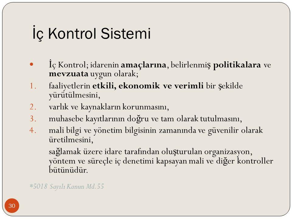 İç Kontrol Sistemi İ ç Kontrol; idarenin amaçlarına, belirlenmi ş politikalara ve mevzuata uygun olarak; 1.faaliyetlerin etkili, ekonomik ve verimli b