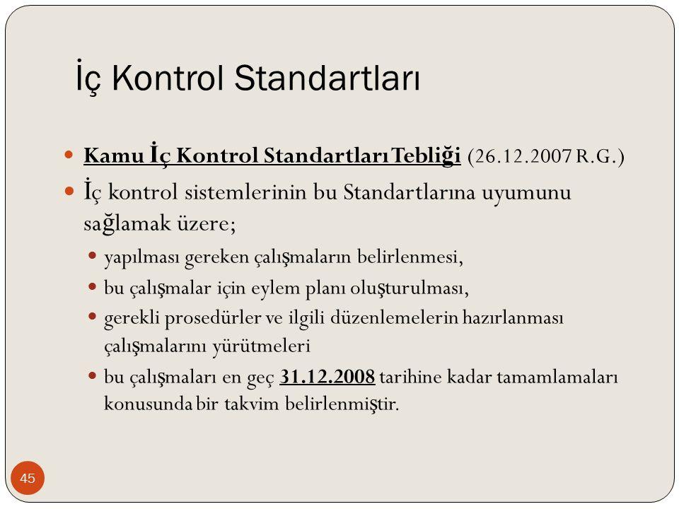 İç Kontrol Standartları Kamu İ ç Kontrol Standartları Tebli ğ i ( 26.12.2007 R.G.) İ ç kontrol sistemlerinin bu Standartlarına uyumunu sa ğ lamak üzere; yapılması gereken çalı ş maların belirlenmesi, bu çalı ş malar için eylem planı olu ş turulması, gerekli prosedürler ve ilgili düzenlemelerin hazırlanması çalı ş malarını yürütmeleri bu çalı ş maları en geç 31.12.2008 tarihine kadar tamamlamaları konusunda bir takvim belirlenmi ş tir.