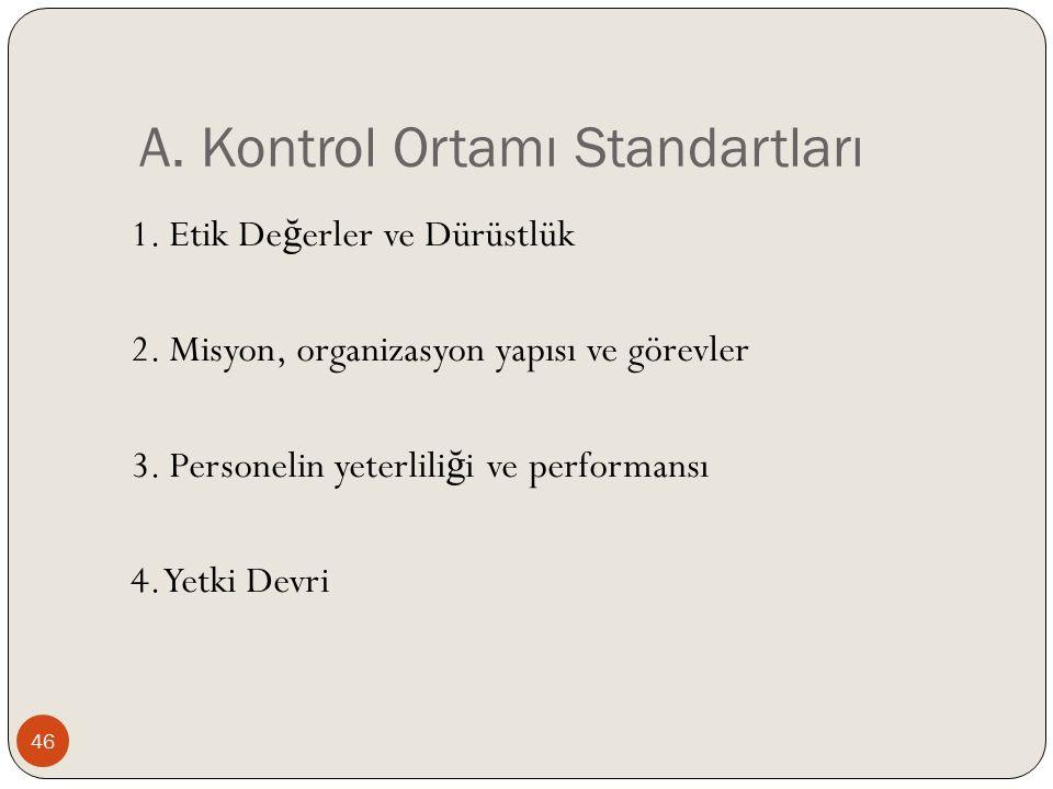 A. Kontrol Ortamı Standartları 1. Etik De ğ erler ve Dürüstlük 2. Misyon, organizasyon yapısı ve görevler 3. Personelin yeterlili ğ i ve performansı 4