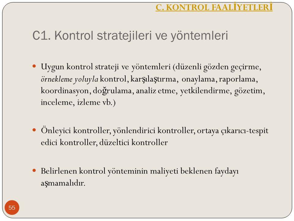 C1. Kontrol stratejileri ve yöntemleri Uygun kontrol strateji ve yöntemleri (düzenli gözden geçirme, örnekleme yoluyla kontrol, kar ş ıla ş tırma, ona