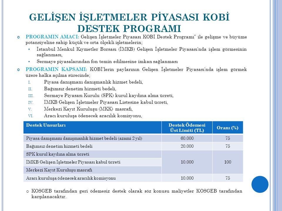 GELİŞEN İŞLETMELER PİYASASI KOBİ DESTEK PROGRAMI PROGRAMIN AMACI: Gelişen İşletmeler Piyasası KOBİ Destek Programı ile gelişme ve büyüme potansiyeline sahip küçük ve orta ölçekli işletmelerin;  İstanbul Menkul Kıymetler Borsası (İMKB) Gelişen İşletmeler Piyasası'nda işlem görmesinin sağlanması,  Sermaye piyasalarından fon temin edilmesine imkan sağlanması PROGRAMIN KAPSAMI: KOBİ'lerin paylarının Gelişen İşletmeler Piyasası'nda işlem görmek üzere halka açılma sürecinde; I.