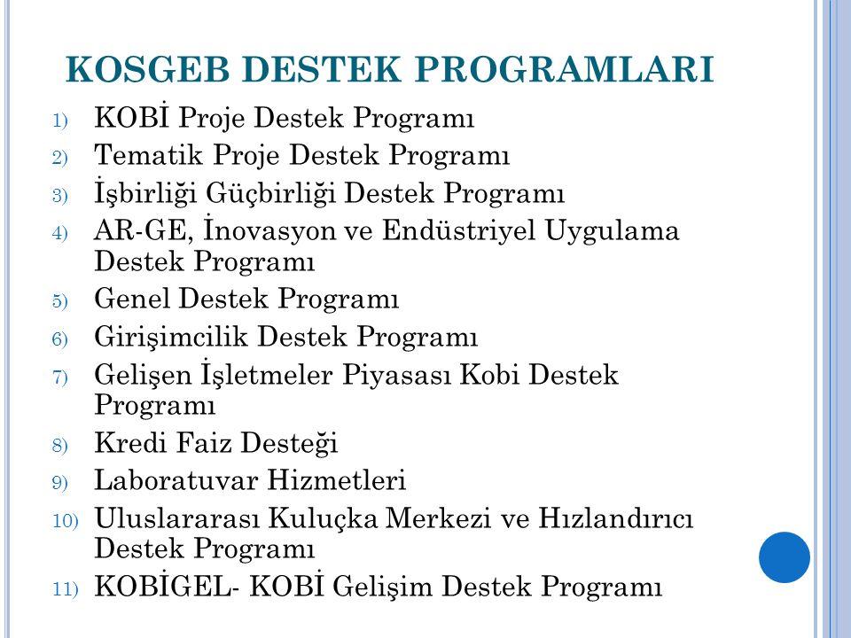 KOSGEB DESTEK PROGRAMLARI 1) KOBİ Proje Destek Programı 2) Tematik Proje Destek Programı 3) İşbirliği Güçbirliği Destek Programı 4) AR-GE, İnovasyon ve Endüstriyel Uygulama Destek Programı 5) Genel Destek Programı 6) Girişimcilik Destek Programı 7) Gelişen İşletmeler Piyasası Kobi Destek Programı 8) Kredi Faiz Desteği 9) Laboratuvar Hizmetleri 10) Uluslararası Kuluçka Merkezi ve Hızlandırıcı Destek Programı 11) KOBİGEL- KOBİ Gelişim Destek Programı
