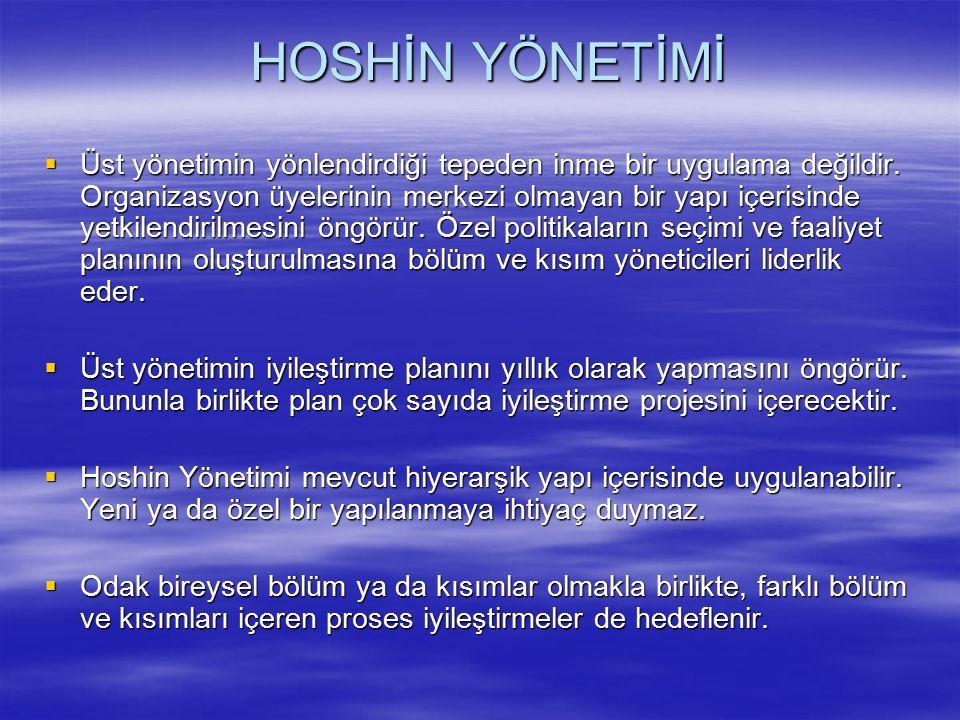 HOSHİN KANRİ  Hoshin = politika, plan, hedef  Kanri = yönetim, idare, kontrol