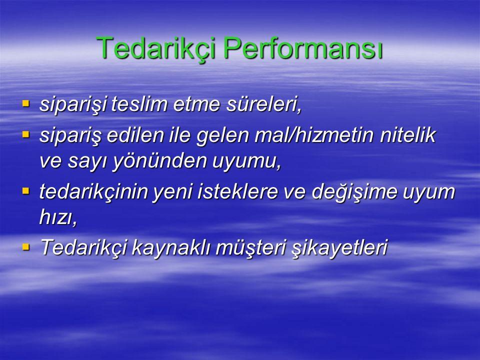 Tedarikçi Performansı Tedarikçi performans değerlemesi Tedarikçiye geribildirim Tedarikçi hizmeti ve performansında iyileşmeler Hizmet girdilerinde iyileşmeler Girdi kontrol maliyetinde düşmeler Süreç performansında ve çıktılarında iyileşmeler Müşteri memnuniyeti ve bağlılığında iyileşmeler Finansal performans göstergelerinde iyileşmeler Kurumsal performansta iyileşmeler 1 9