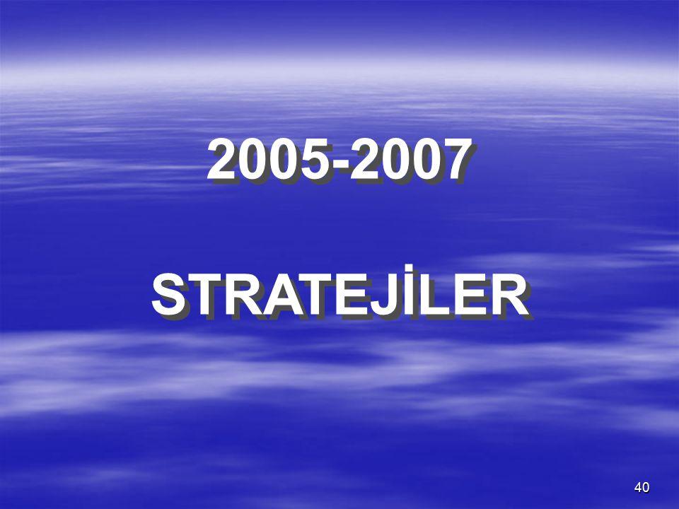 Hazırlayan : Kalite SistemleriTarih : Aralık 2004 PG-Hed.