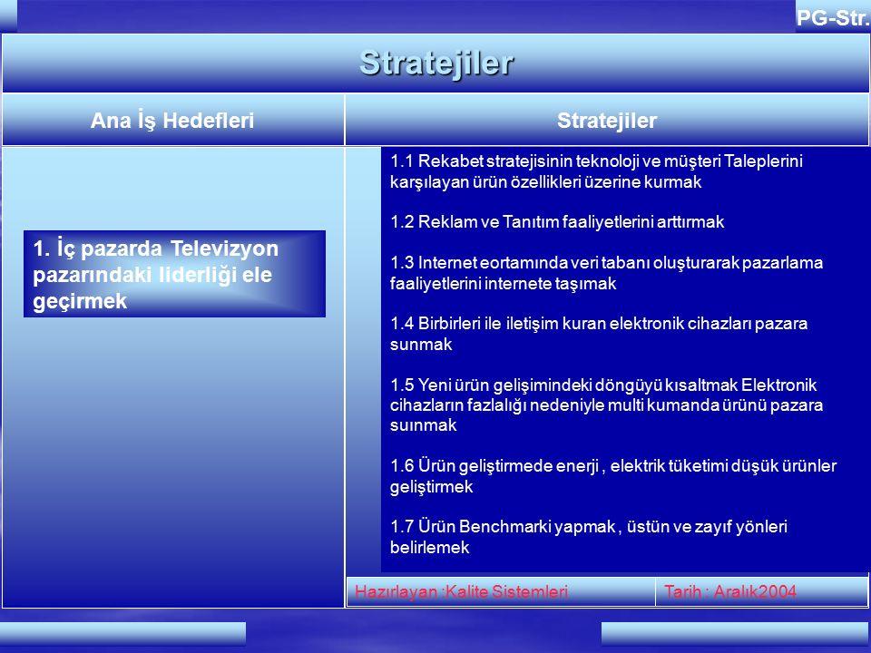 40 2005-2007 STRATEJİLER 2005-2007 STRATEJİLER