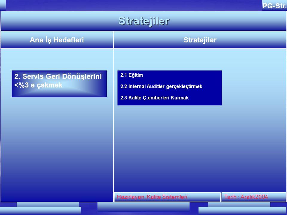 Hazırlayan : Kalite SistemleriTarih : Şubat 2003 PG-Str.Stratejiler Ana İş HedefleriStratejiler 1.