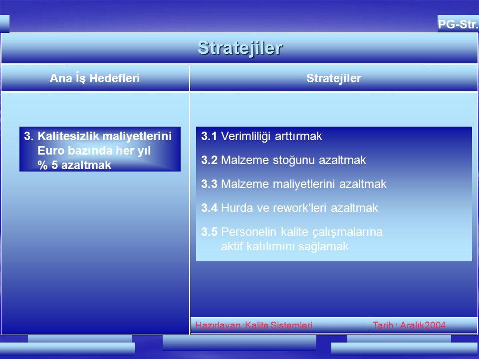 Hazırlayan : Kalite SistemleriTarih : Şubat 2003 PG-Str.Stratejiler Ana İş HedefleriStratejiler 2.