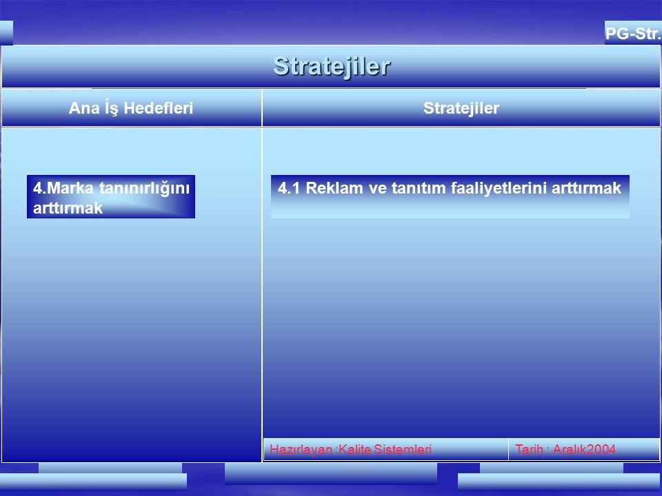 Hazırlayan : Kalite SistemleriTarih : Şubat 2003 PG-Str.Stratejiler Ana İş HedefleriStratejiler 3.
