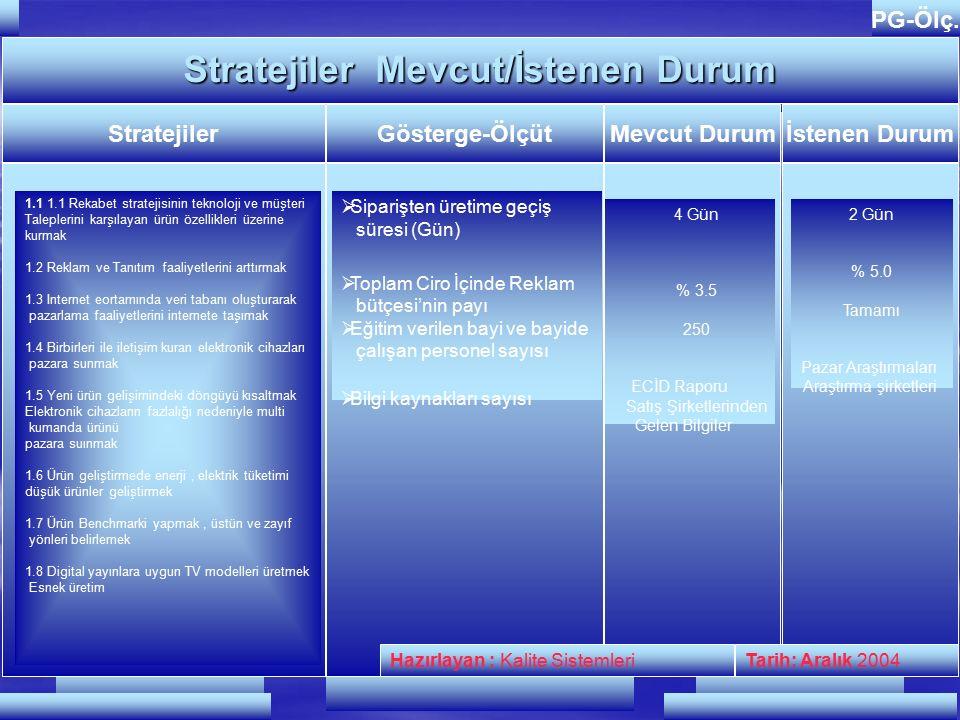 Hazırlayan : Kalite SistemleriTarih : Şubat 2003 PG-Str.Stratejiler Ana İş HedefleriStratejiler 5.