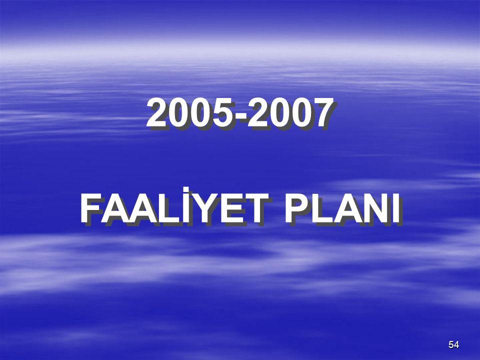 FP-Str/PL Ana İş Hedefi 4 : 2000 yılında Türkiye'nin çevreye saygılı örnek kuruluşu olmak İstenen Durum Mevcut Durum 200520062007 Hazırlayan : Kalite SistemleriTarih : Aralık 2004 notanım STRATEJİLER öngörülen başlangıçöngörülen bitiş gerçek başlangıçgerçek bitiş 4.1 Doğal Kaynakların Korunması 4.2 Atıkların azaltılması, tekrar kullanımı, geri dönüşümü ve geri kazanımı 4.3 Çevre ve doğal hayatın korunması 4.4 Çalışanlarda ve toplumda çevre bilinci oluşturulması