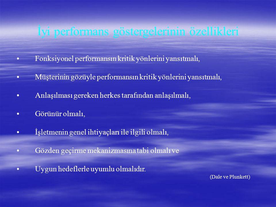 Performans Göstergelerini Belirleme  Her bir kritik sürecin veya stratejik hedefin performansını gösteren noktalardır.
