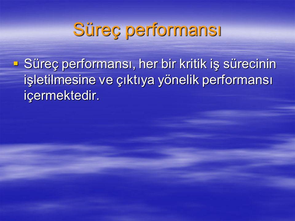 TKY Finansal performans Süreç performansı Müşteri memnuniyeti ve bağlılığı Çalışanlarla ilgili sonuçlar Tedarikçi performansı Stok Hurda ve yeniden işleme Müşteri şikayetleri İşgören devir oranı Çalışan memnuniyeti ve bağlılığı Kurumsal performans Maliyet İşlem zamanı Verimlilik Pazar payı Hatalar Kar Zamanında teslim İşe devam oranı Öneri sayısı Pakdil F, TQM Impacts on Corporate Performance: A Review of the Literature and A Proposed Model, 65th Annual Meeting of the Academy of Management, 5-10 August 2005, Hawaii