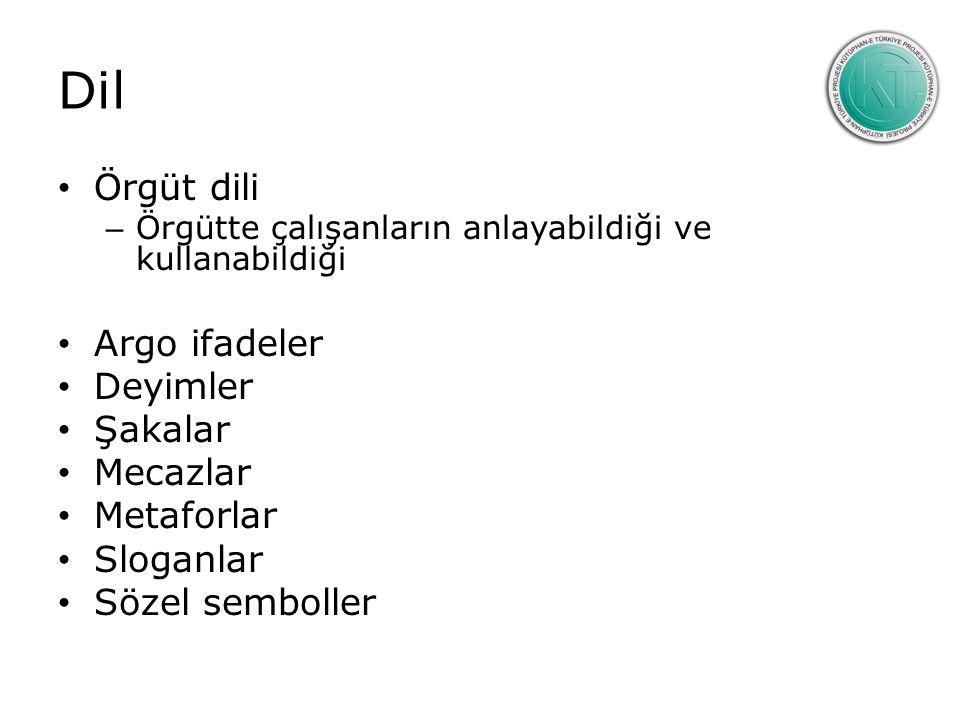 Dil Örgüt dili – Örgütte çalışanların anlayabildiği ve kullanabildiği Argo ifadeler Deyimler Şakalar Mecazlar Metaforlar Sloganlar Sözel semboller