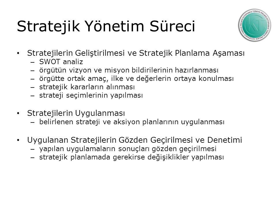 Stratejik Yönetim Süreci Stratejilerin Geliştirilmesi ve Stratejik Planlama Aşaması – SWOT analiz – örgütün vizyon ve misyon bildirilerinin hazırlanması – örgütte ortak amaç, ilke ve değerlerin ortaya konulması – stratejik kararların alınması – strateji seçimlerinin yapılması Stratejilerin Uygulanması – belirlenen strateji ve aksiyon planlarının uygulanması Uygulanan Stratejilerin Gözden Geçirilmesi ve Denetimi – yapılan uygulamaların sonuçları gözden geçirilmesi – stratejik planlamada gerekirse değişiklikler yapılması